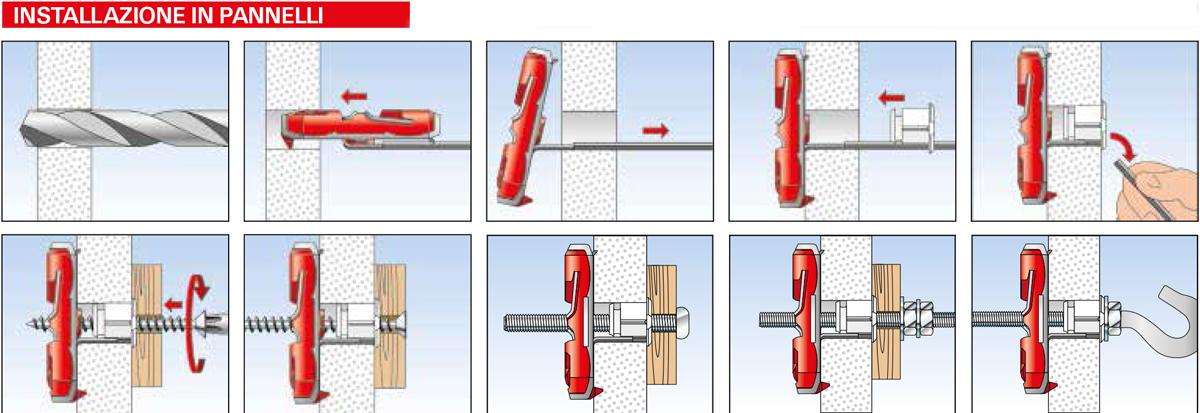 Funzionamento fissaggio basculante in nylon fischer DUOTEC